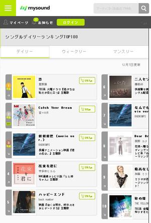 12月7日付mysoundシングルチャート キャプチャ (okmusic UP's)