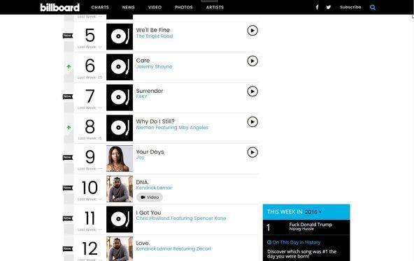 Billboard公式チャート キャプチャ (okmusic UP's)
