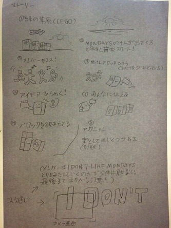 「BANG!!」  ( by Lako Dam Watanabe)企画書 (okmusic UP's)
