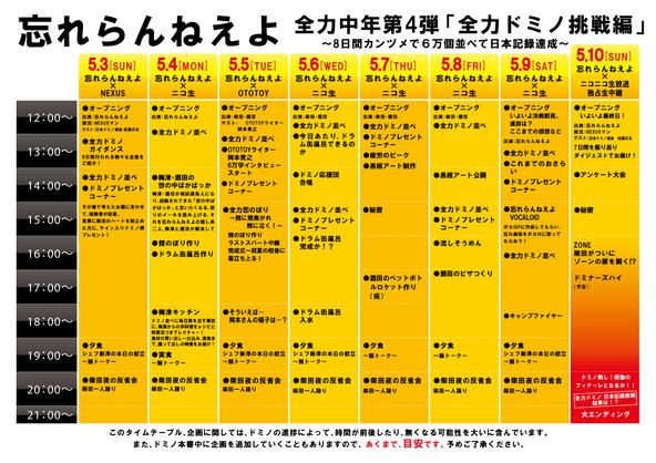 ドミノ日本記録挑戦の8日間 全タイムテーブル (okmusic UP\'s)