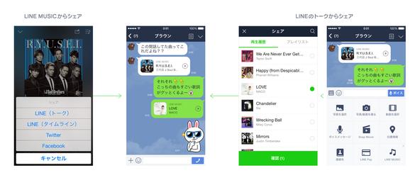 LINEへのシェアイメージ (okmusic UP's)